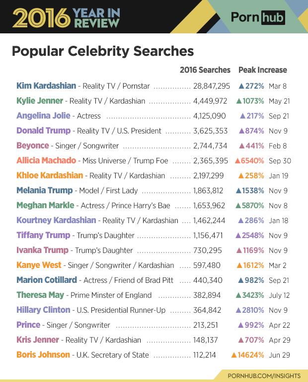 pornhub categorien zoekresultaten man man 4