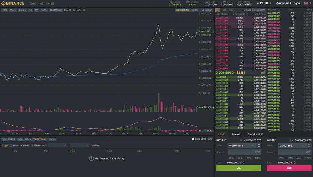 Wat is cryptocurrency en hoe koop je het MAN-MAN