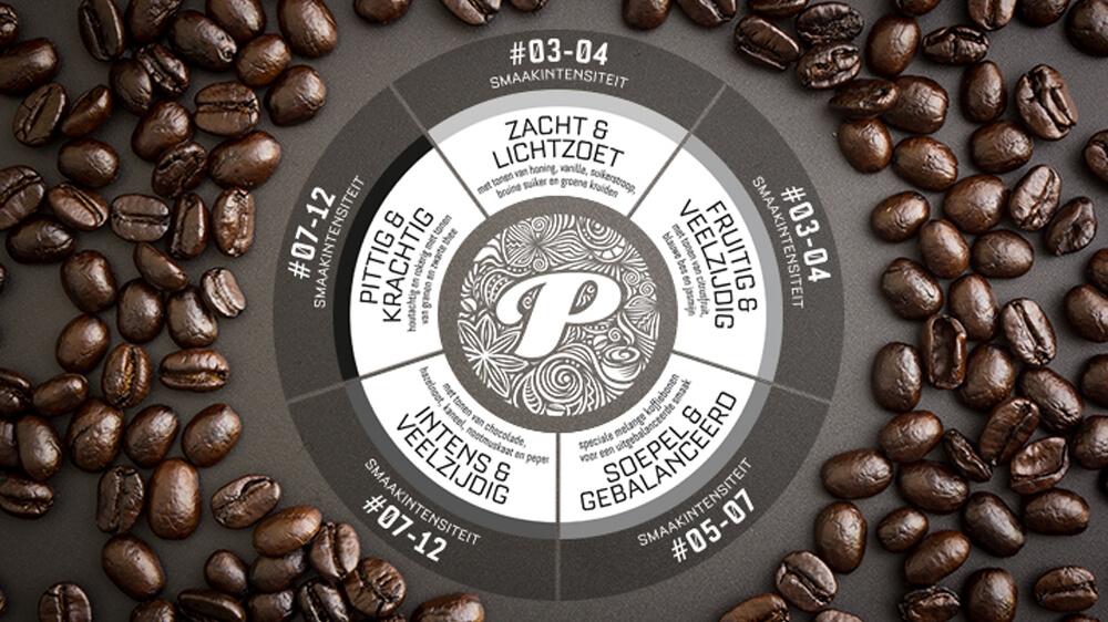 Perla koffie MAN MAN