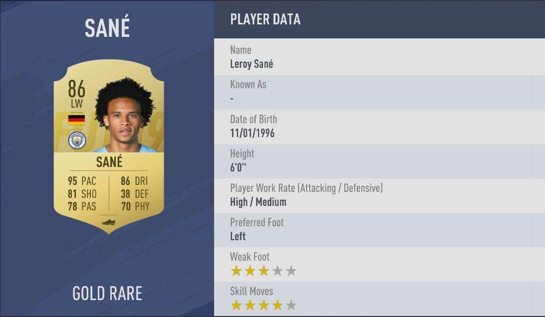 Leroy Sané stats