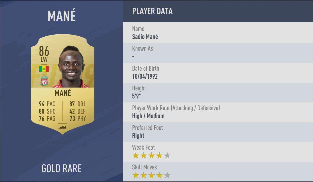 snelste spelers in FIFA 20