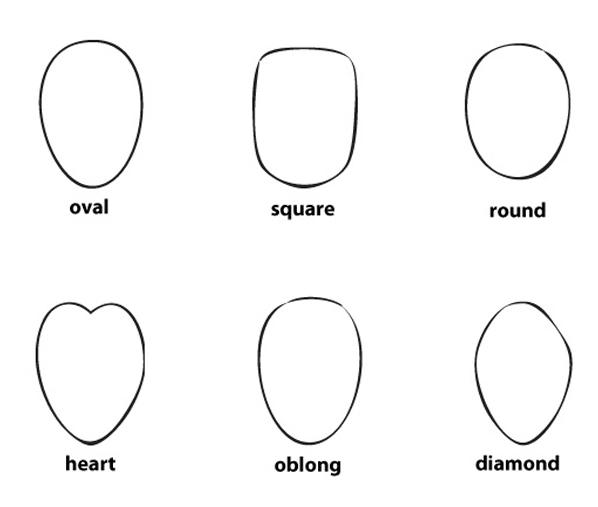 verschillende vormen
